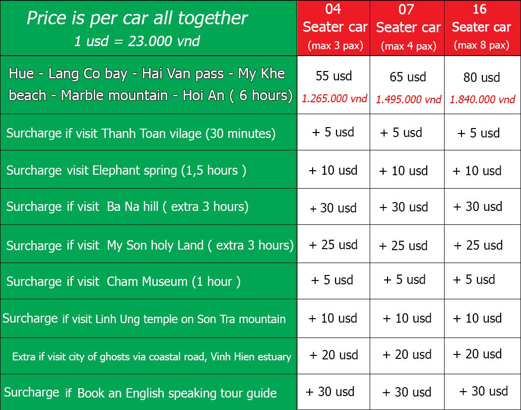 HUE HOI AN PRIVATE CAR - English speaking driver - Hidden