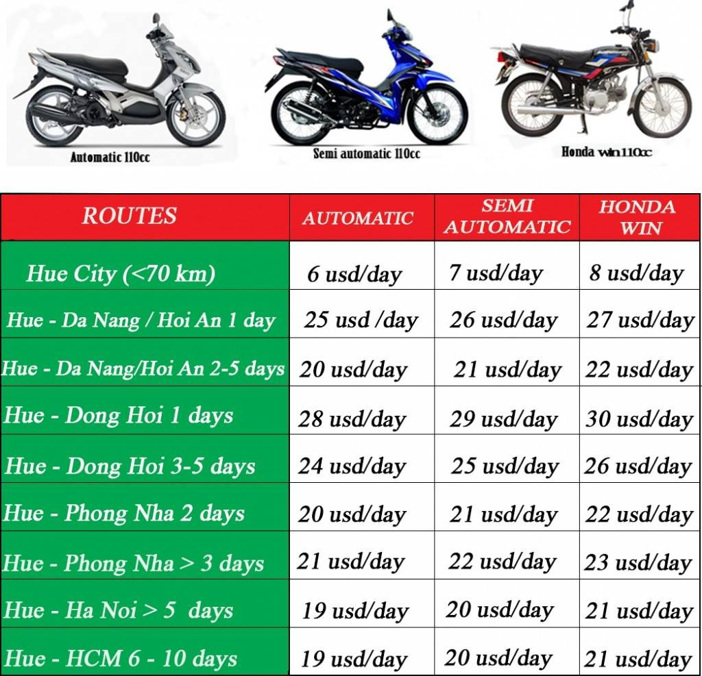 motorbike rental in Hue price