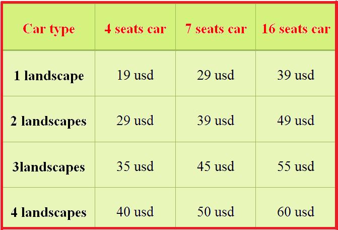 Hue private car- Hue transportation price
