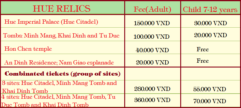 Price of Hue relics entrance fee ticket applied to foreign and domestic visitors